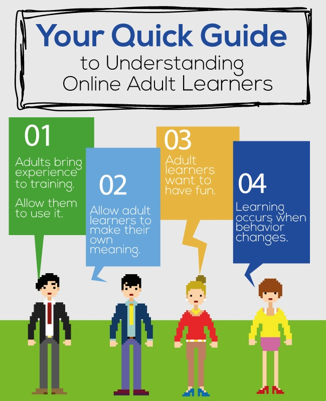 Communicate in the workplace learner guide