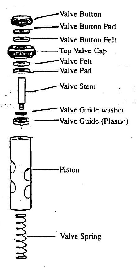Cost of valve guide replacement