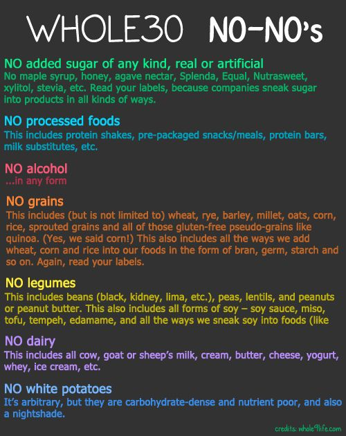 Eat this not that diet pdf